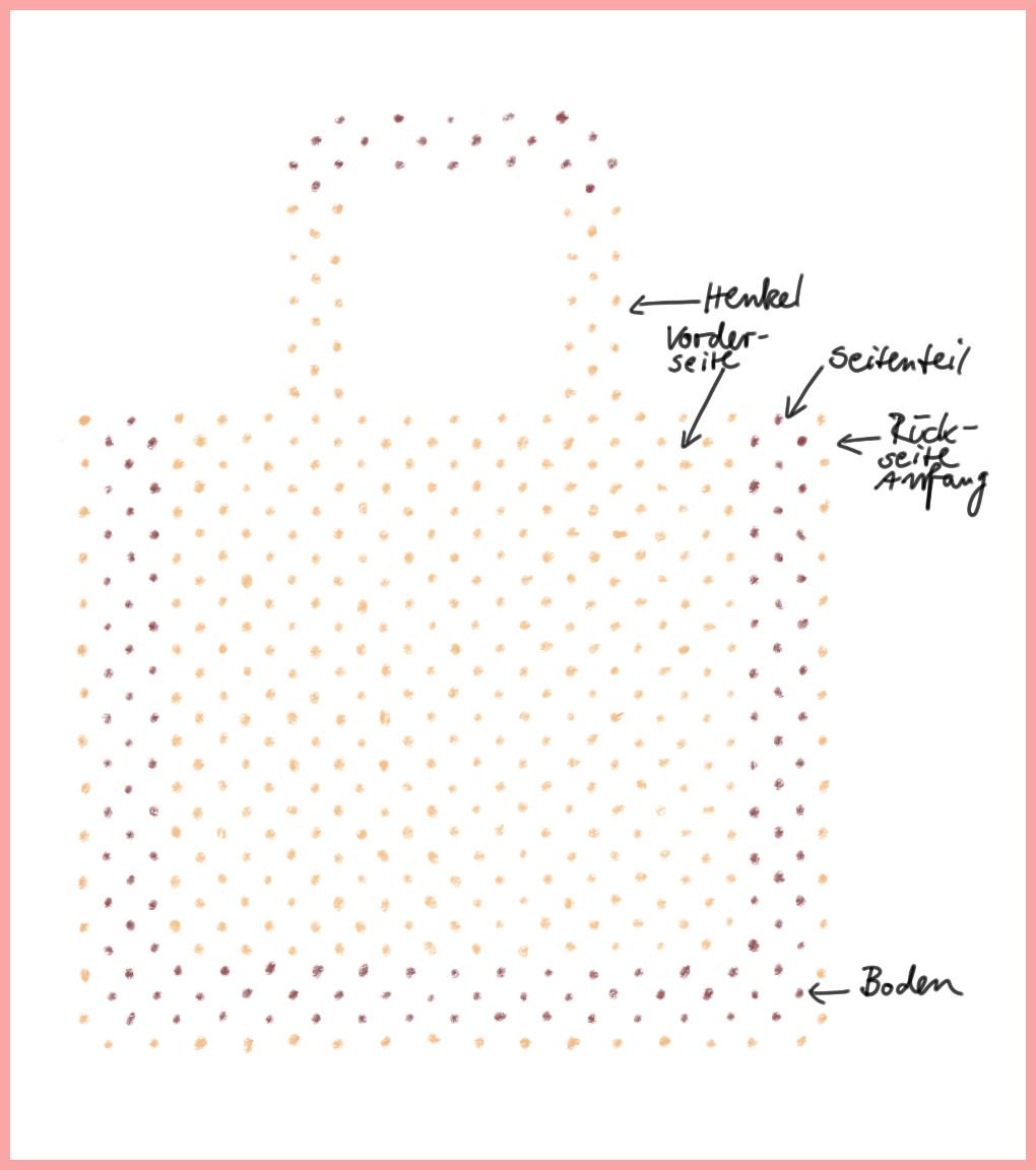 Perlentasche selber machen mit frau friemel Schematische Darstellung